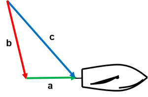 Segeltheorie und Trimm (Workshop Nugget)